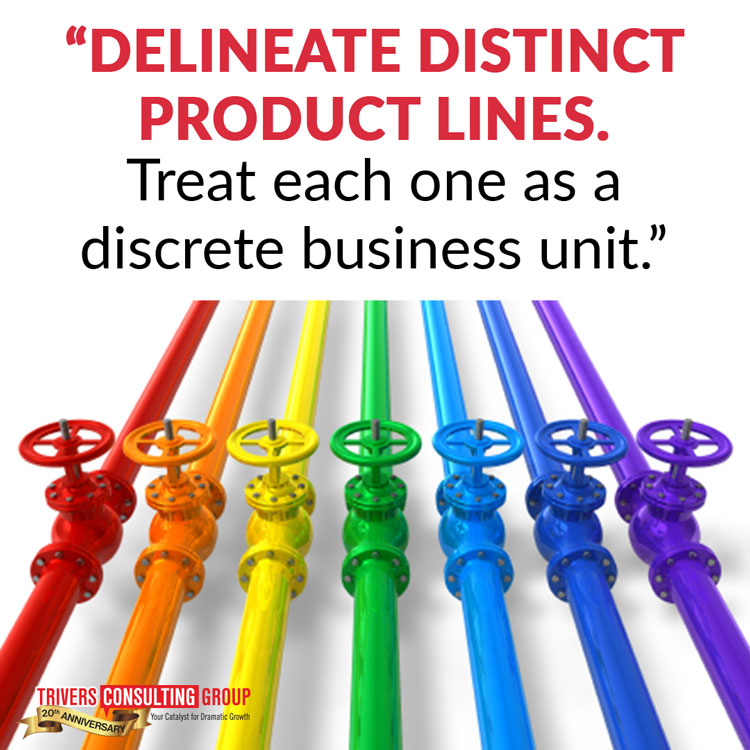 Delineate distinct