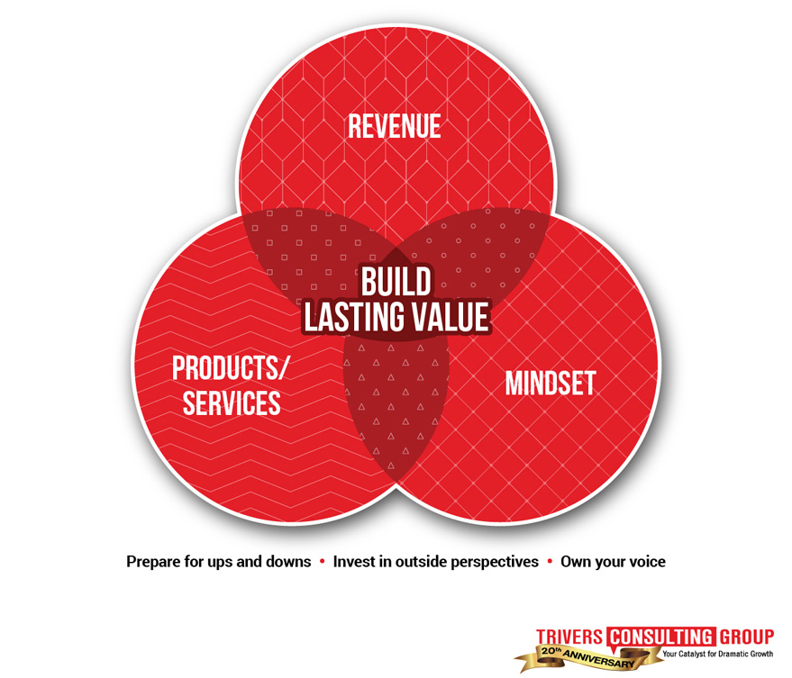 Build lasting value