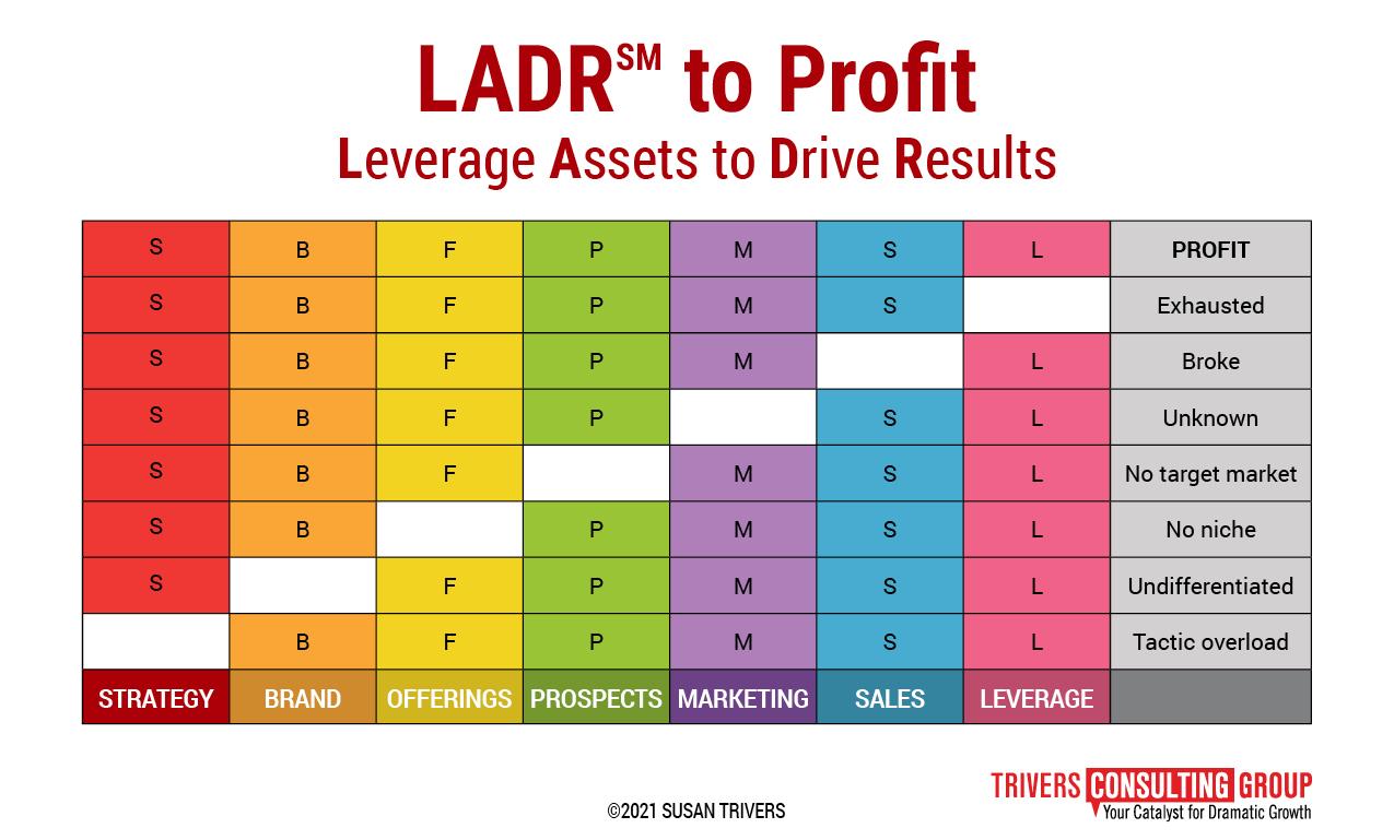 profit tool